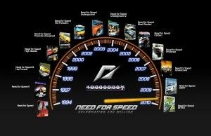 Need for Speed Shifts 100 Million Copies