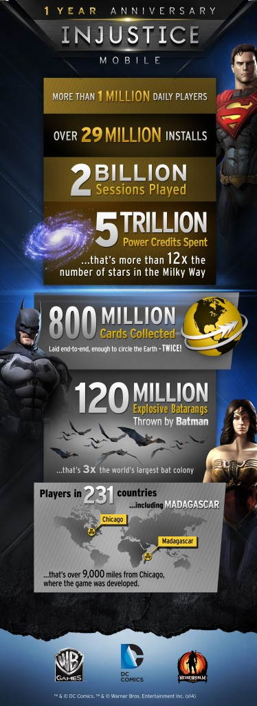 New multiplayer mode for Injustice: Gods Among Us - injustice mobile infographic1